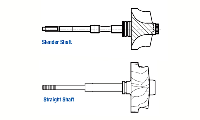Shaft and wheel development